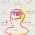 Cerebro Community Manager